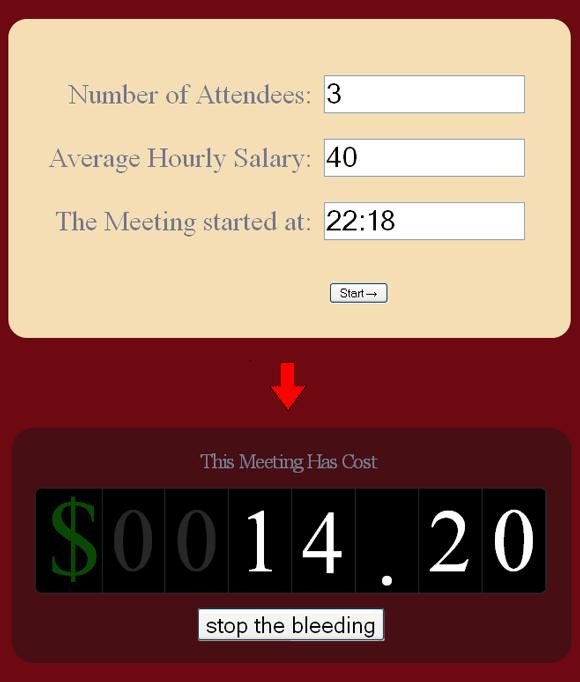 cost meter