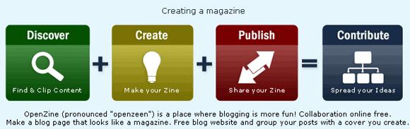 create online magazine