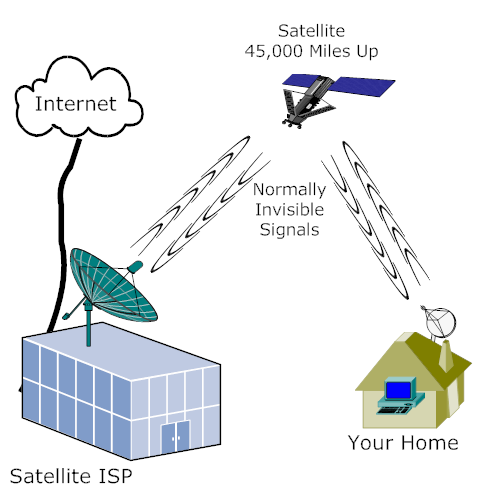 satellite_diagram