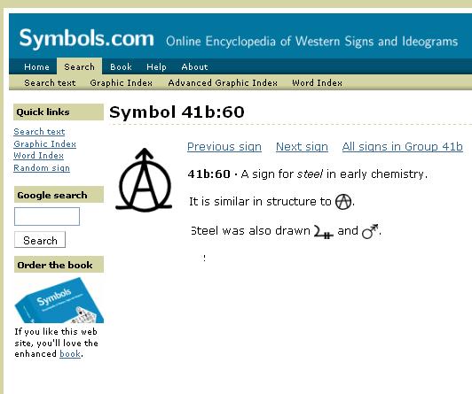 lookup symbols