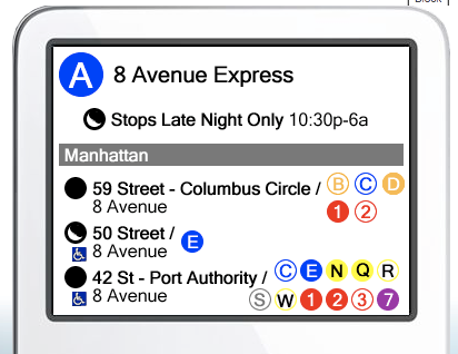 nyc subway map directions