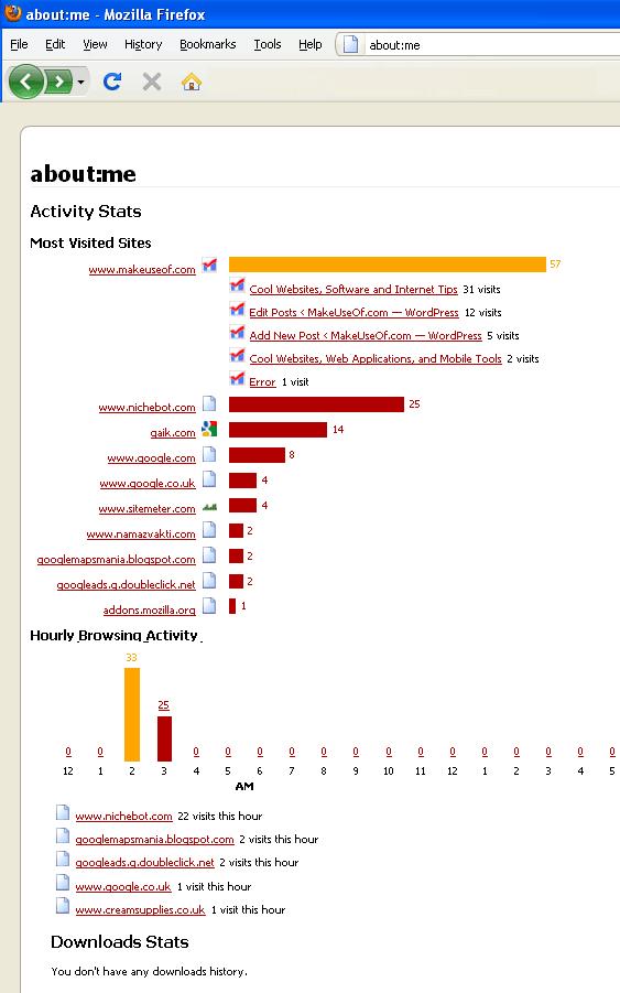 browser usage stats