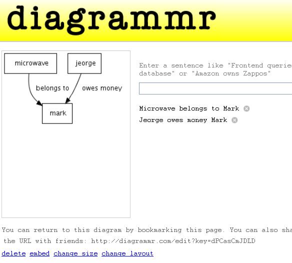 create diagrams online
