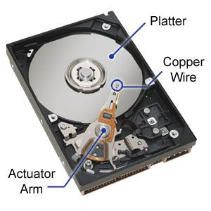 how does a hard drive work