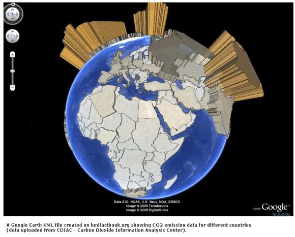 cia world factbook database