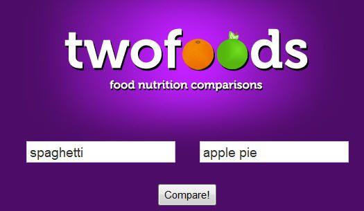 nutritional values of common foods