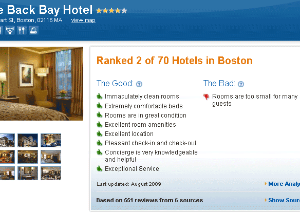 short hotel ratings and reviews