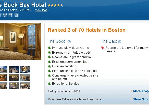 short hotel ratings and reviews