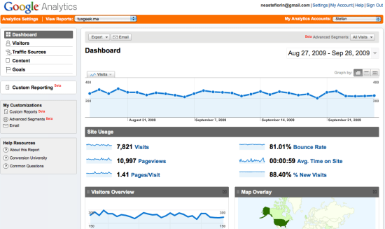 google analytics visitor ip