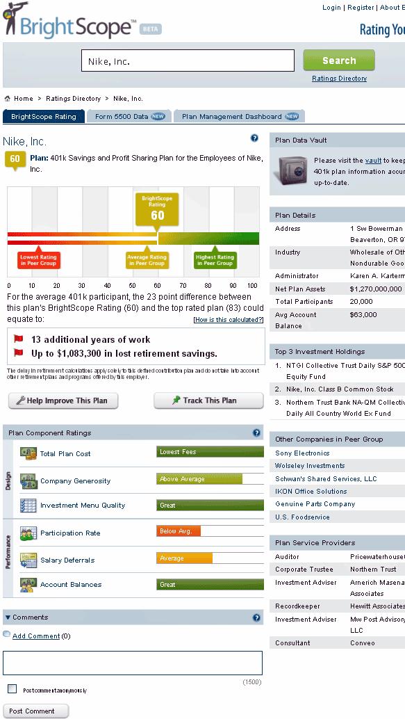 evaluating 401k plans