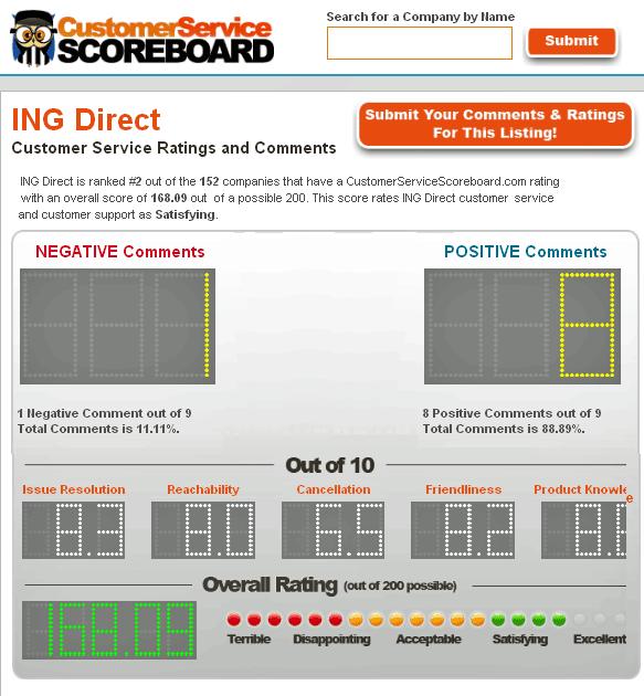 customer service scoreboard
