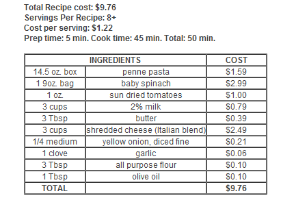 inexpensive food recipes