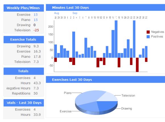 goal tracking website