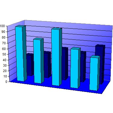 Diagramly: A Web App To Create XML, PNG, JPG & SVG Diagrams & Flowcharts