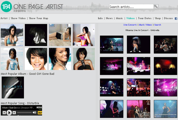 all about music artists