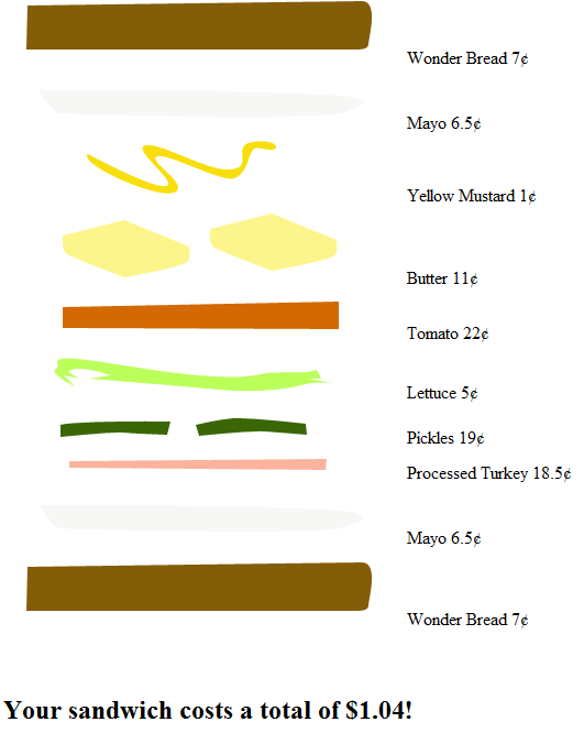 how much does a sandwich cost