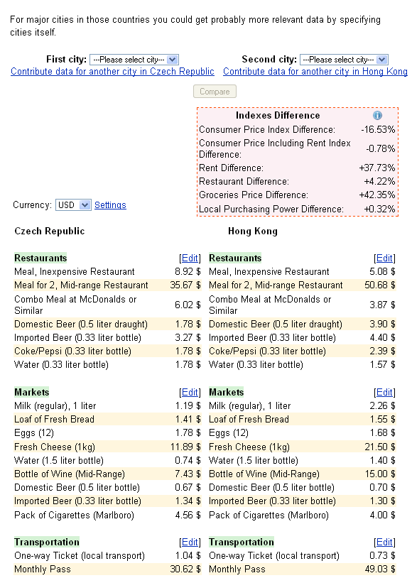 numbeo1   Numbeo: Compare Cost Of Living Between ANY Major Two Cities