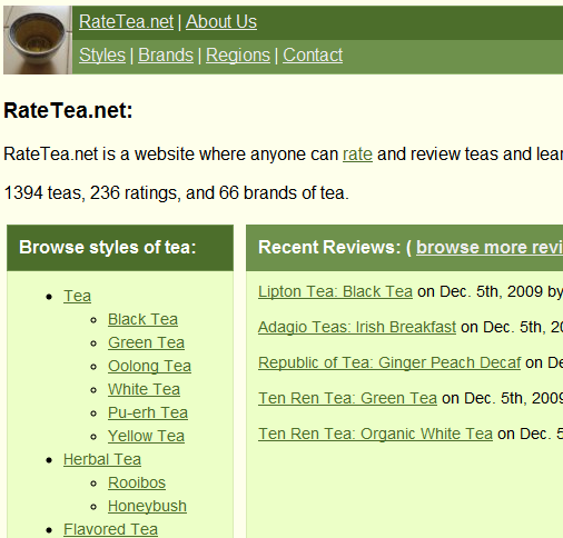 tea reviews