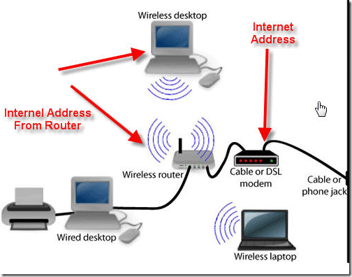 what is a dynamic ip address