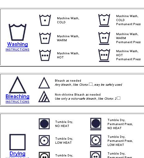 laundry labels symbols