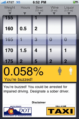 blood alcohol level calculator