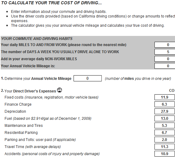 true cost of driving a car
