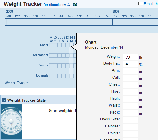 monitor your weight loss
