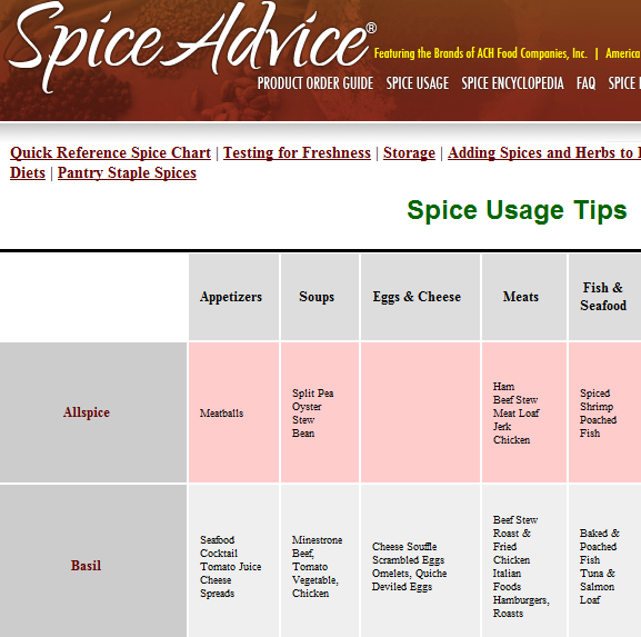 spiceadvice1   SpiceAdvice: Online Guide To Using Spices
