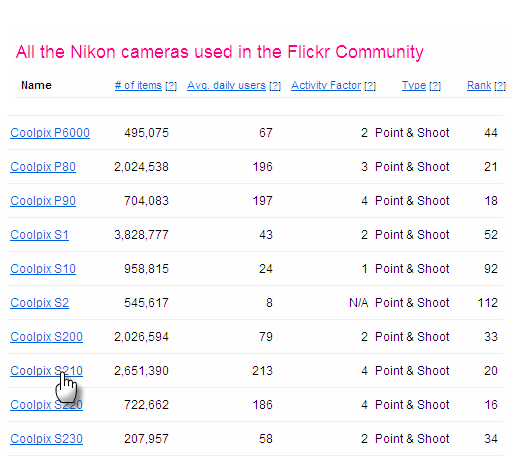 search images by camera flickr