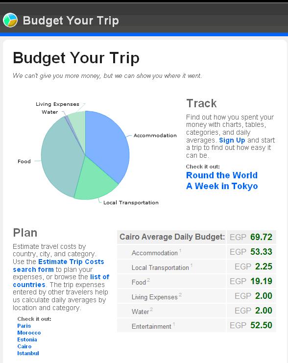 trip budget planner