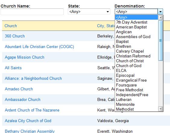 rate churches