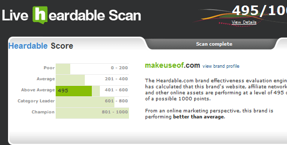 image thumb52   Heardable: Measure Your Brand Performance Online