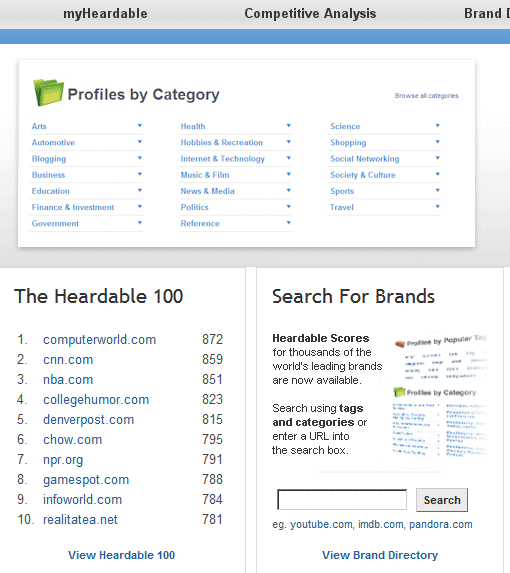 image thumb54   Heardable: Measure Your Brand Performance Online