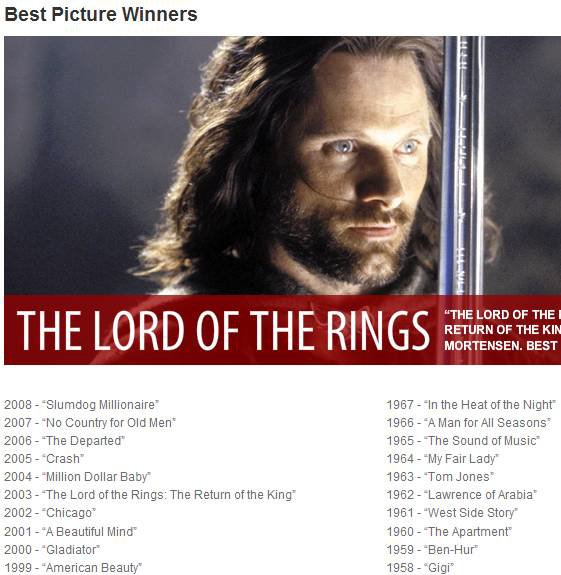 8 Online Guides To The Best And Worst Movies Of All Time oscars49kb561px