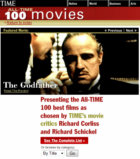 8 Online Guides To The Best And Worst Movies Of All Time time80kb
