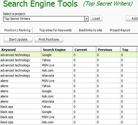 SEO management tool