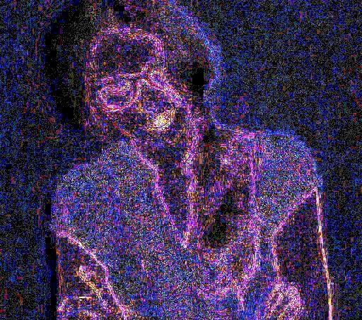 image error level analysis