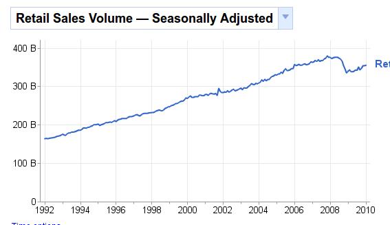 interesting data statistics