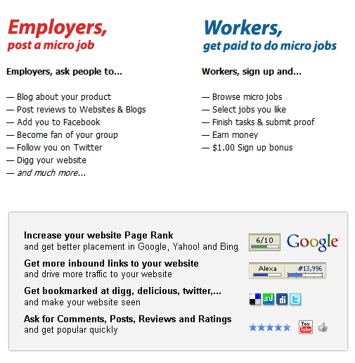 Microworkers: Complete Small Tasks & Earn Money