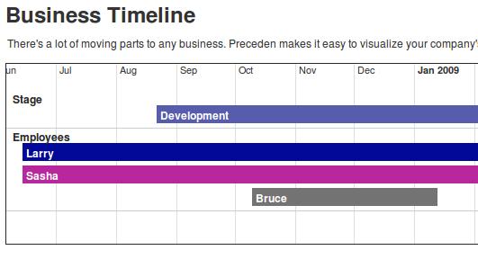 make a timeline online