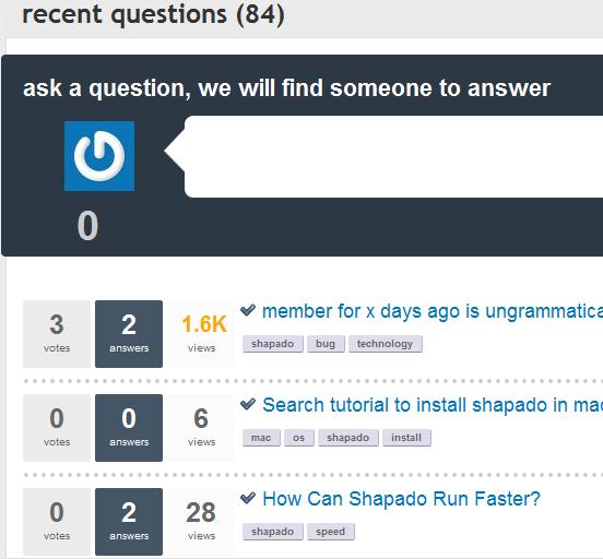 q and a websites