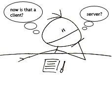 The Definition Of A Client Server Network [Technology Explained]