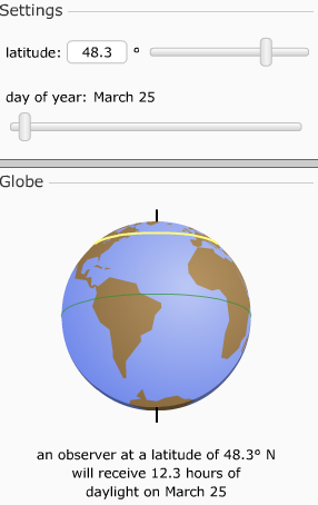 daylight hours per day
