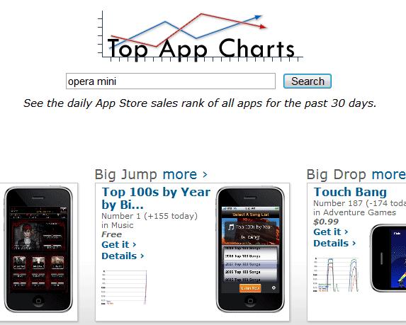 iphone app download rankings