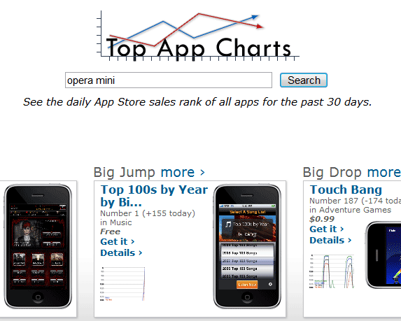 iphone app download rankings