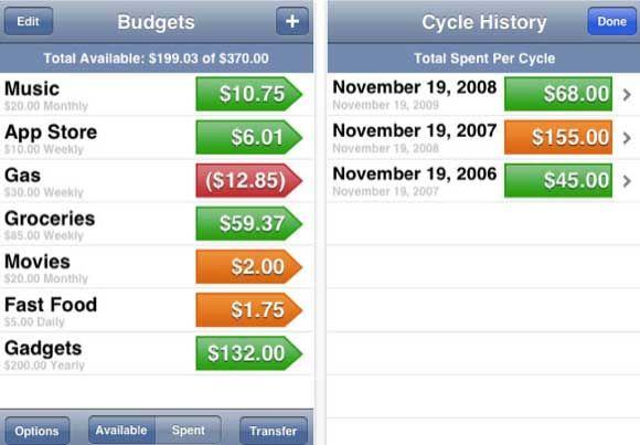 biweekly budget app