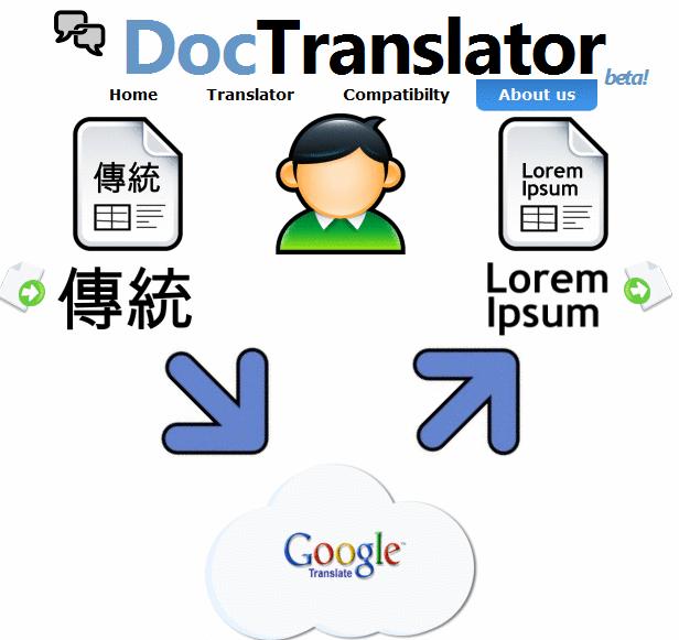translating documents online