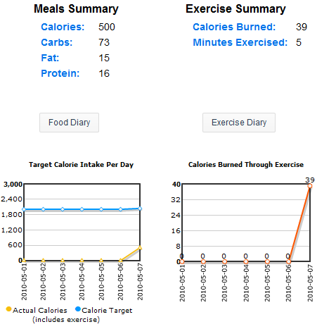 track your diet and exercise