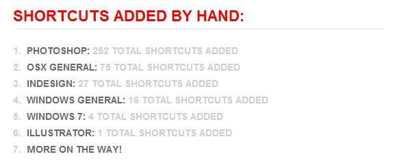 mac shortcut finder