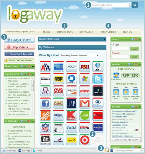 password management services